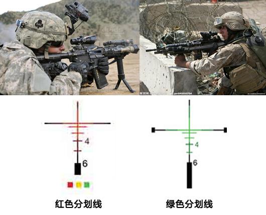 5.3 - Trijicon ACOG TA31 RMR 氚光瞄准镜