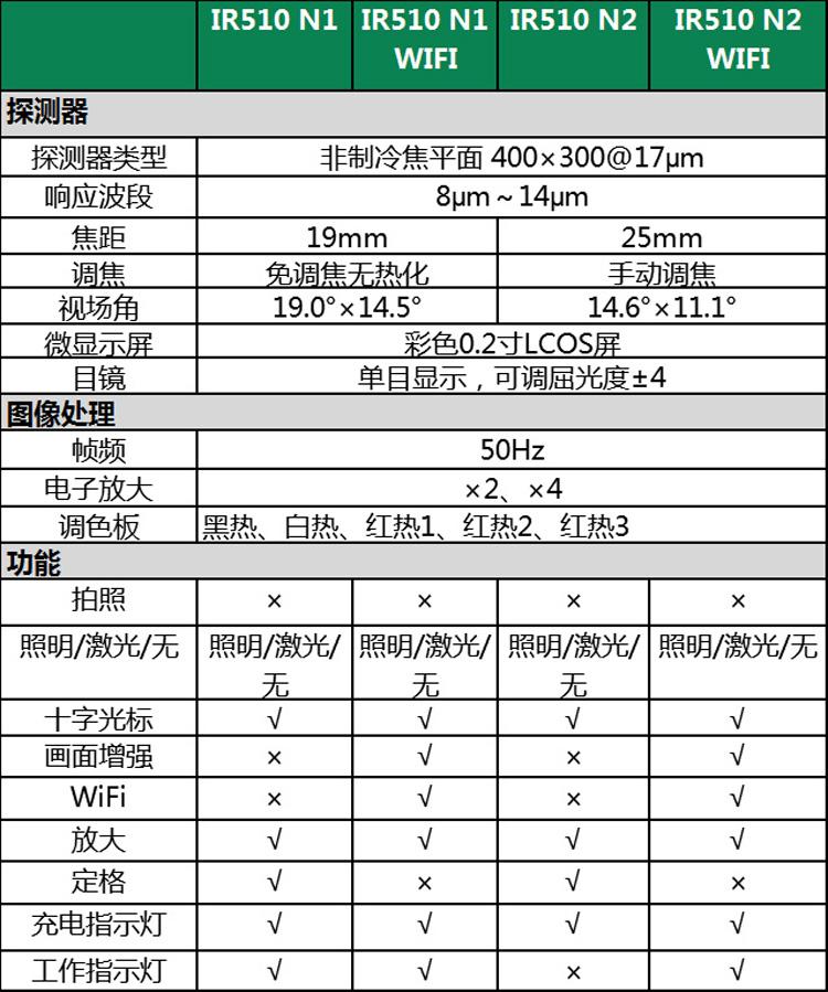 高德IR510 N2热像仪(510P升级款)510X热成像 热搜 打猎 狩猎 2